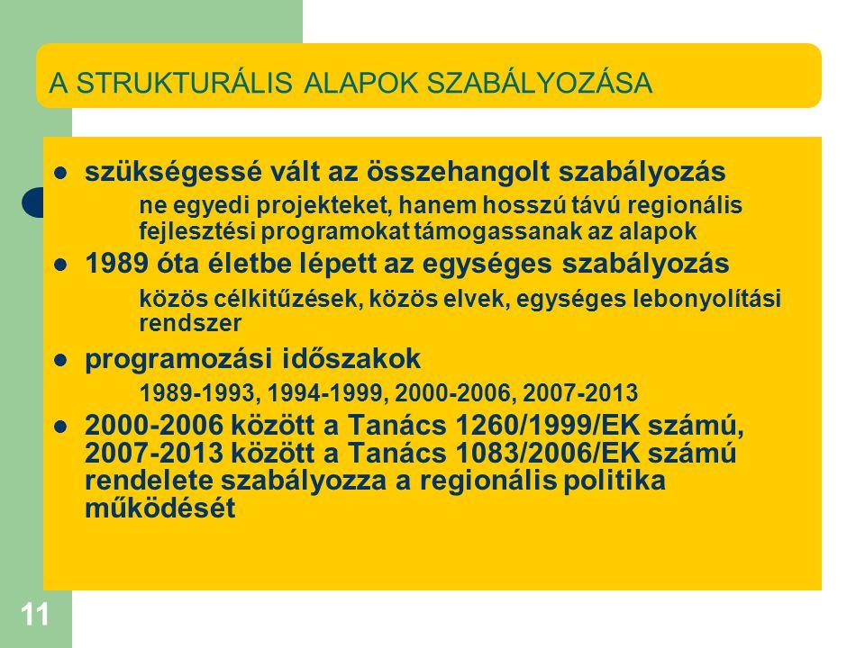 11 A STRUKTURÁLIS ALAPOK SZABÁLYOZÁSA szükségessé vált az összehangolt szabályozás ne egyedi projekteket, hanem hosszú távú regionális fejlesztési programokat támogassanak az alapok 1989 óta életbe lépett az egységes szabályozás közös célkitűzések, közös elvek, egységes lebonyolítási rendszer programozási időszakok 1989-1993, 1994-1999, 2000-2006, 2007-2013 2000-2006 között a Tanács 1260/1999/EK számú, 2007-2013 között a Tanács 1083/2006/EK számú rendelete szabályozza a regionális politika működését