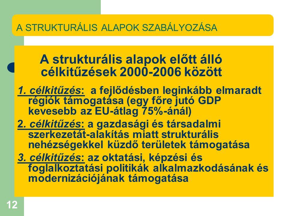 12 A STRUKTURÁLIS ALAPOK SZABÁLYOZÁSA A strukturális alapok előtt álló célkitűzések 2000-2006 között 1.