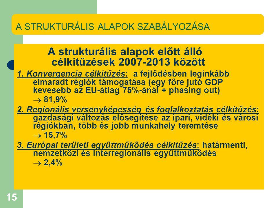 15 A STRUKTURÁLIS ALAPOK SZABÁLYOZÁSA A strukturális alapok előtt álló célkitűzések 2007-2013 között 1.