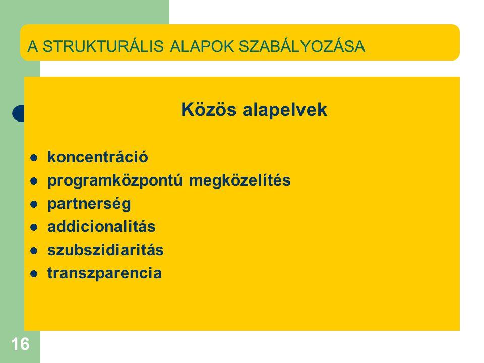 16 A STRUKTURÁLIS ALAPOK SZABÁLYOZÁSA Közös alapelvek koncentráció programközpontú megközelítés partnerség addicionalitás szubszidiaritás transzparencia