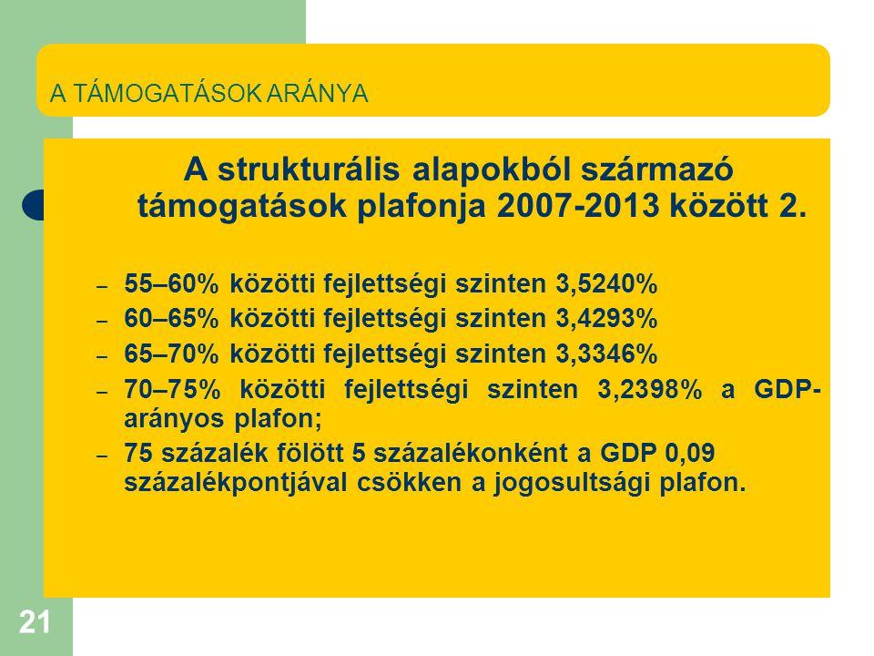 21 A TÁMOGATÁSOK ARÁNYA A strukturális alapokból származó támogatások plafonja 2007-2013 között 2.
