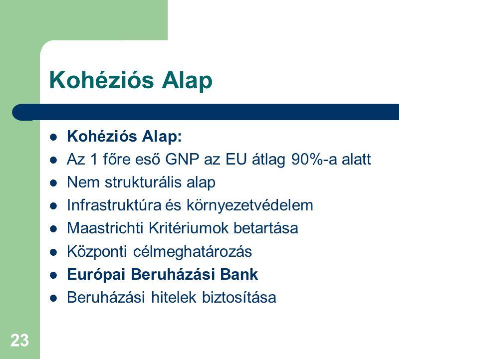 23 Kohéziós Alap Kohéziós Alap: Az 1 főre eső GNP az EU átlag 90%-a alatt Nem strukturális alap Infrastruktúra és környezetvédelem Maastrichti Kritériumok betartása Központi célmeghatározás Európai Beruházási Bank Beruházási hitelek biztosítása