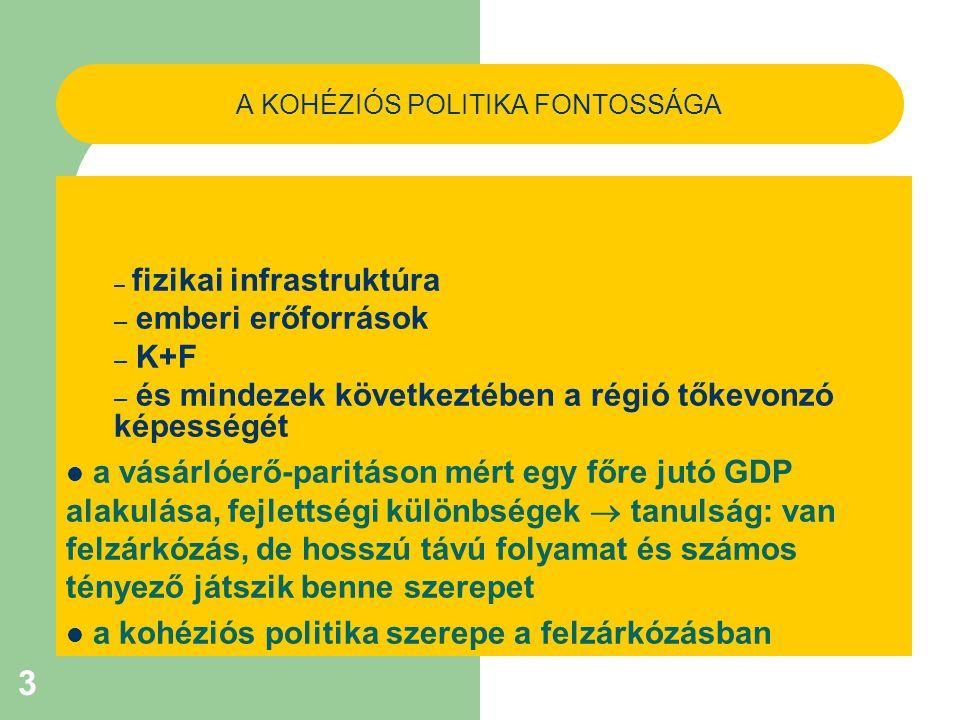 3 A KOHÉZIÓS POLITIKA FONTOSSÁGA – fizikai infrastruktúra – emberi erőforrások – K+F – és mindezek következtében a régió tőkevonzó képességét a vásárlóerő-paritáson mért egy főre jutó GDP alakulása, fejlettségi különbségek  tanulság: van felzárkózás, de hosszú távú folyamat és számos tényező játszik benne szerepet a kohéziós politika szerepe a felzárkózásban