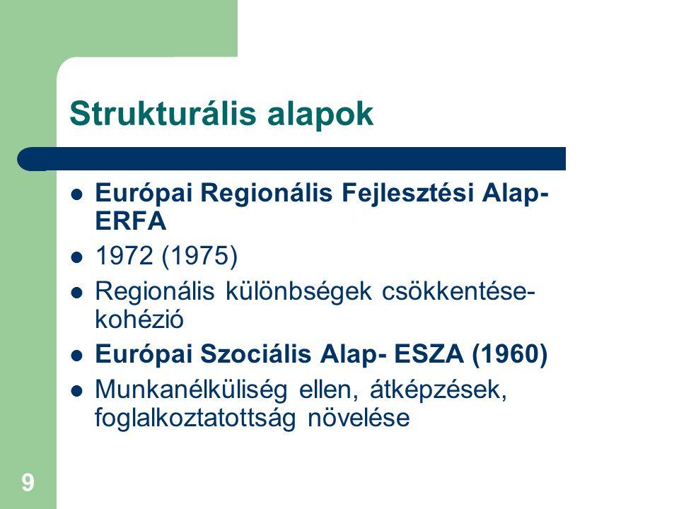 9 Strukturális alapok Európai Regionális Fejlesztési Alap- ERFA 1972 (1975) Regionális különbségek csökkentése- kohézió Európai Szociális Alap- ESZA (1960) Munkanélküliség ellen, átképzések, foglalkoztatottság növelése