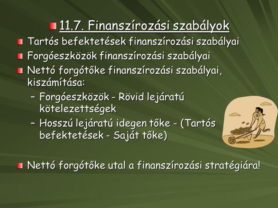 11.7. Finanszírozási szabályok Tartós befektetések finanszírozási szabályai Forgóeszközök finanszírozási szabályai Nettó forgótőke finanszírozási szab