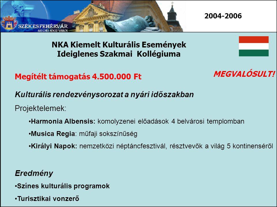 NKA Kiemelt Kulturális Események Ideiglenes Szakmai Kollégiuma Megítélt támogatás 4.500.000 Ft MEGVALÓSULT! Kulturális rendezvénysorozat a nyári idősz
