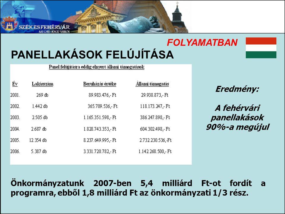 PANELLAKÁSOK FELÚJÍTÁSA FOLYAMATBAN Önkormányzatunk 2007-ben 5,4 milliárd Ft-ot fordít a programra, ebből 1,8 milliárd Ft az önkormányzati 1/3 rész. E