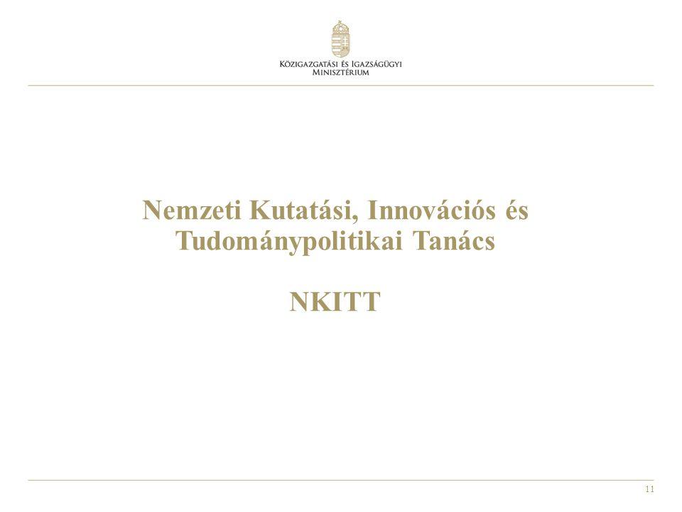 11 Nemzeti Kutatási, Innovációs és Tudománypolitikai Tanács NKITT