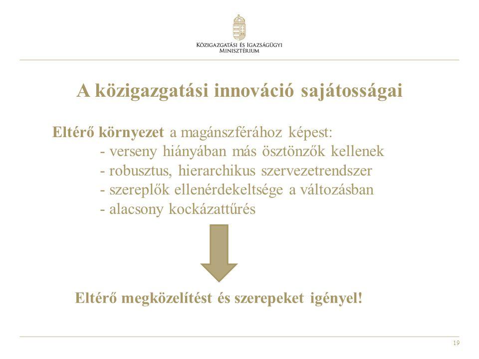 19 A közigazgatási innováció sajátosságai Eltérő környezet a magánszférához képest: - verseny hiányában más ösztönzők kellenek - robusztus, hierarchikus szervezetrendszer - szereplők ellenérdekeltsége a változásban - alacsony kockázattűrés Eltérő megközelítést és szerepeket igényel!