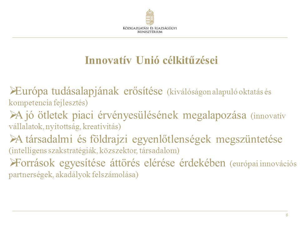 6 Innovatív Unió célkitűzései  Európa tudásalapjának erősítése (kiválóságon alapuló oktatás és kompetencia fejlesztés)  A jó ötletek piaci érvényesülésének megalapozása (innovatív vállalatok, nyitottság, kreativitás)  A társadalmi és földrajzi egyenlőtlenségek megszüntetése (intelligens szakstratégiák, közszektor, társadalom)  Források egyesítése áttörés elérése érdekében (európai innovációs partnerségek, akadályok felszámolása)