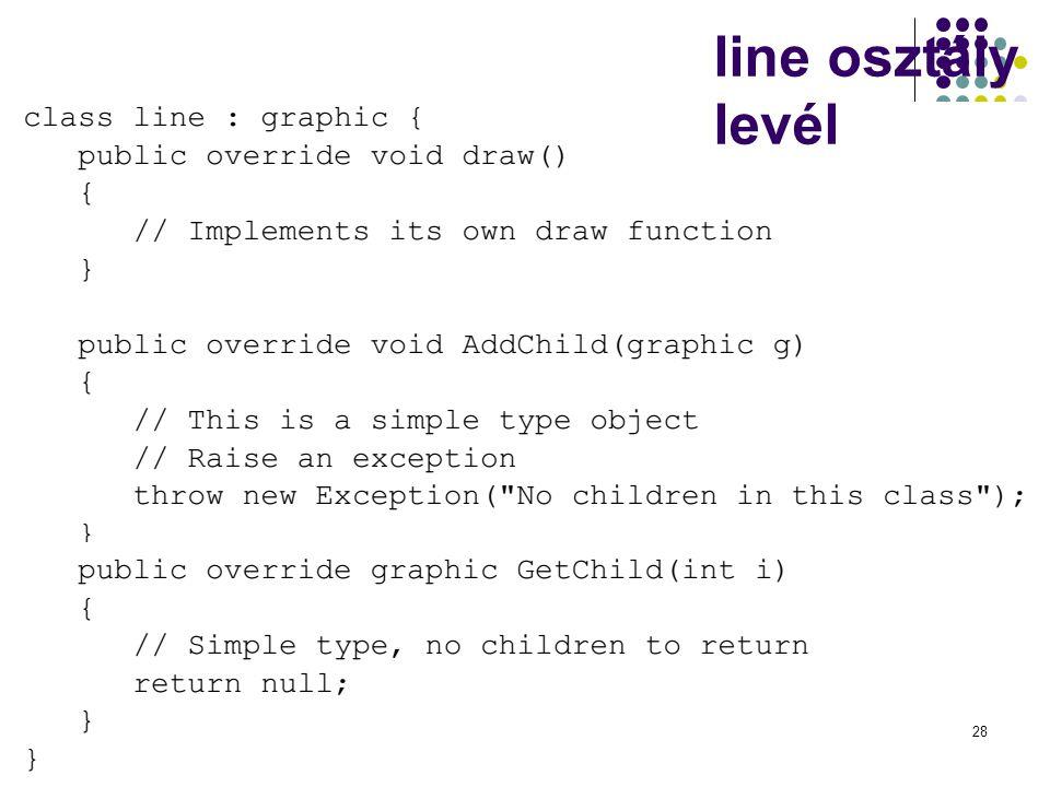 Dr. Johanyák Zs. Csaba - Szoftvertechnológia - 201428 line osztály levél