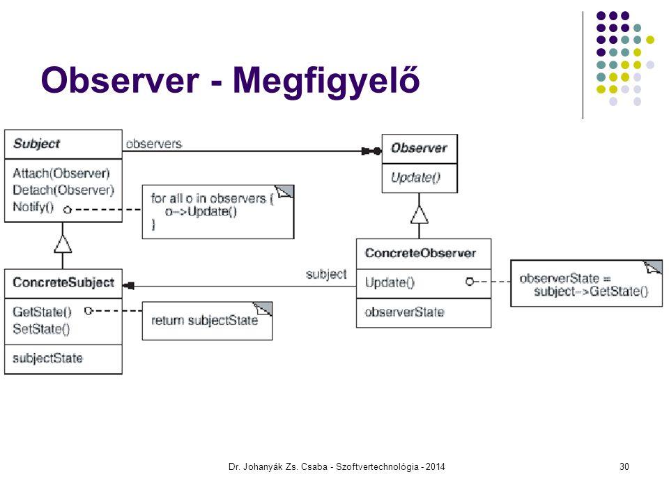 Observer - Megfigyelő Dr. Johanyák Zs. Csaba - Szoftvertechnológia - 201430