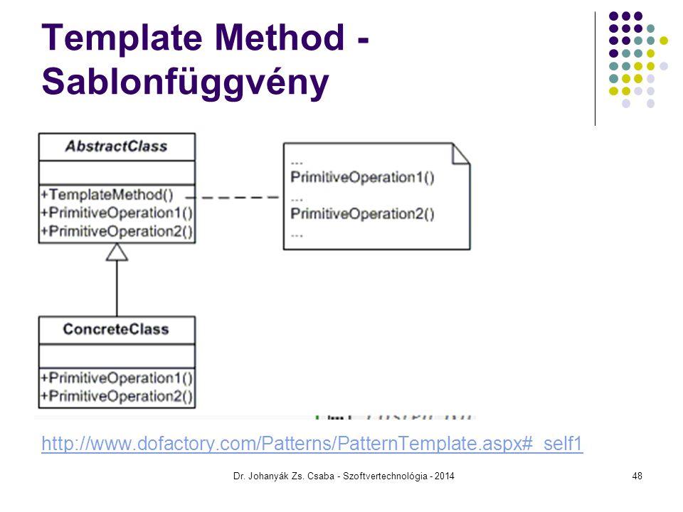 Template Method - Sablonfüggvény http://www.dofactory.com/Patterns/PatternTemplate.aspx#_self1 Dr. Johanyák Zs. Csaba - Szoftvertechnológia - 201448