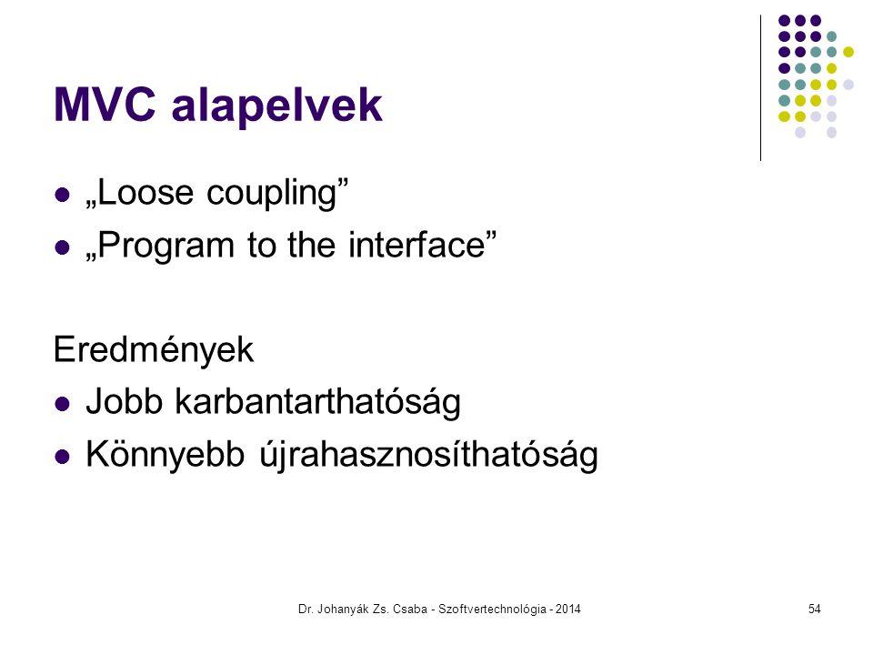"""MVC alapelvek """"Loose coupling"""" """"Program to the interface"""" Eredmények Jobb karbantarthatóság Könnyebb újrahasznosíthatóság Dr. Johanyák Zs. Csaba - Szo"""