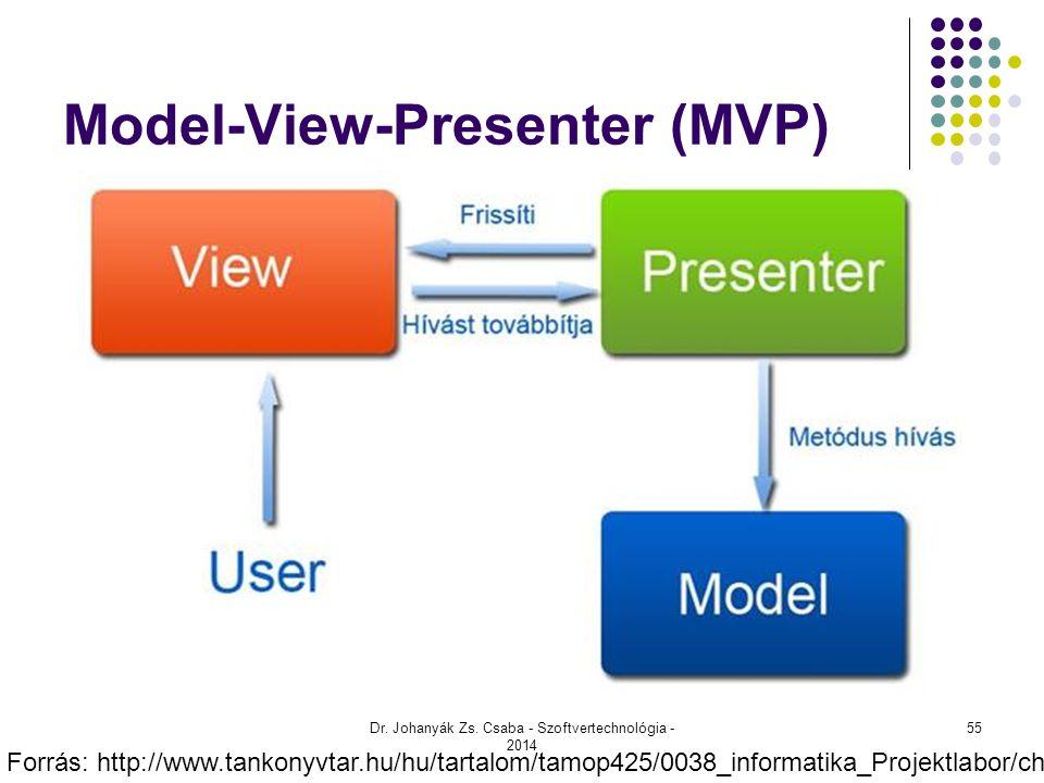Model-View-Presenter (MVP) Dr. Johanyák Zs. Csaba - Szoftvertechnológia - 2014 55 Forrás: http://www.tankonyvtar.hu/hu/tartalom/tamop425/0038_informat