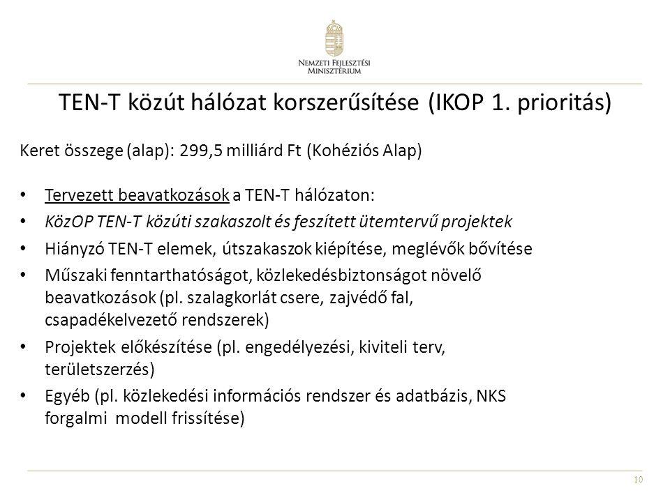 10 TEN-T közút hálózat korszerűsítése (IKOP 1. prioritás) Keret összege (alap): 299,5 milliárd Ft (Kohéziós Alap) Tervezett beavatkozások a TEN-T háló