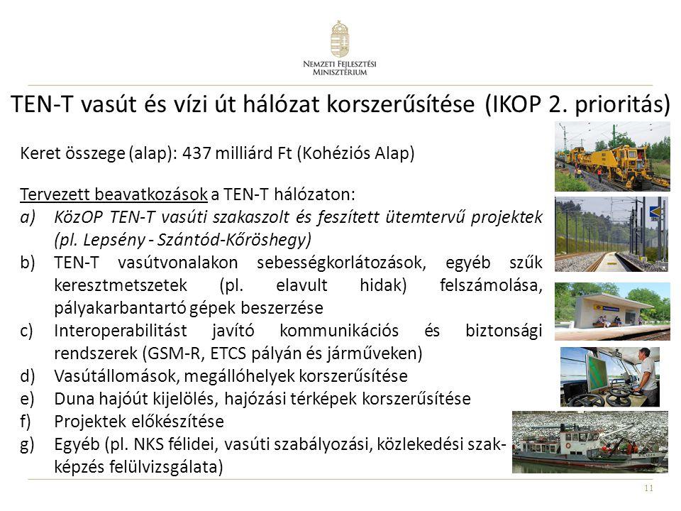 11 TEN-T vasút és vízi út hálózat korszerűsítése (IKOP 2. prioritás) Keret összege (alap): 437 milliárd Ft (Kohéziós Alap) Tervezett beavatkozások a T