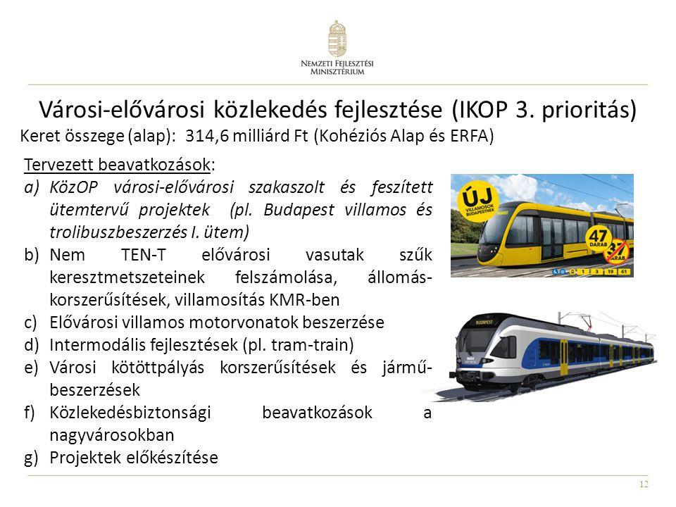 12 Városi-elővárosi közlekedés fejlesztése (IKOP 3. prioritás) Keret összege (alap): 314,6 milliárd Ft (Kohéziós Alap és ERFA) Tervezett beavatkozások