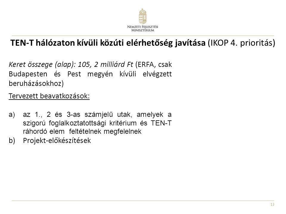 13 TEN-T hálózaton kívüli közúti elérhetőség javítása (IKOP 4. prioritás) Keret összege (alap): 105, 2 milliárd Ft (ERFA, csak Budapesten és Pest megy