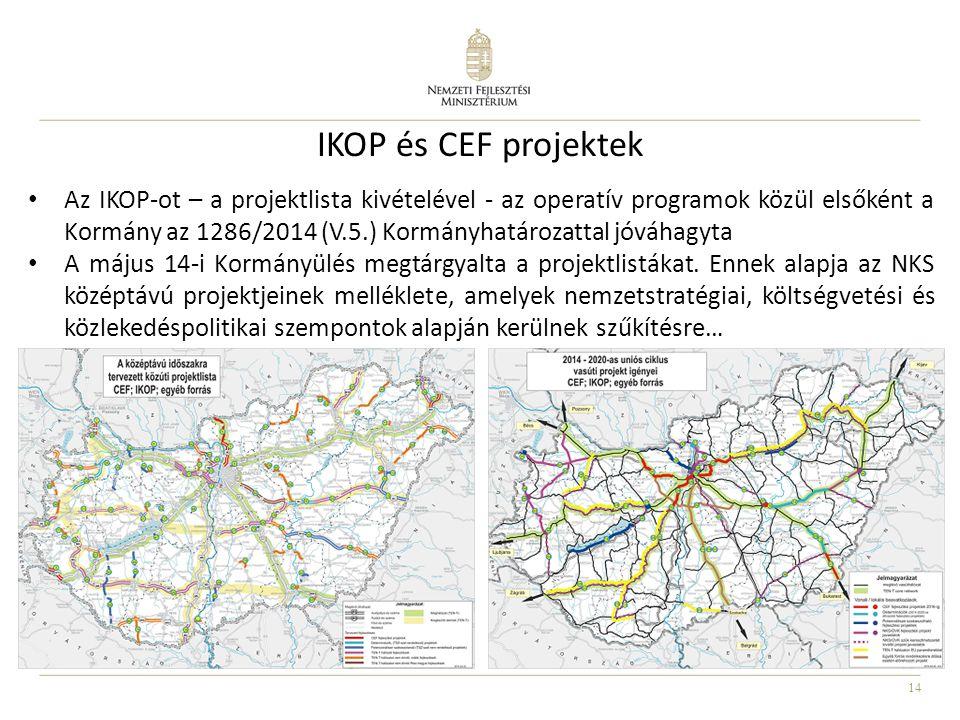 14 IKOP és CEF projektek Az IKOP-ot – a projektlista kivételével - az operatív programok közül elsőként a Kormány az 1286/2014 (V.5.) Kormányhatározat