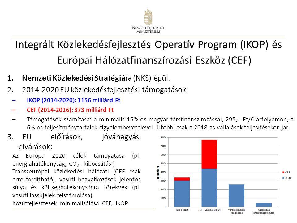 6 Integrált Közlekedésfejlesztés Operatív Program (IKOP) és Európai Hálózatfinanszírozási Eszköz (CEF) 1.Nemzeti Közlekedési Stratégiára (NKS) épül. 2