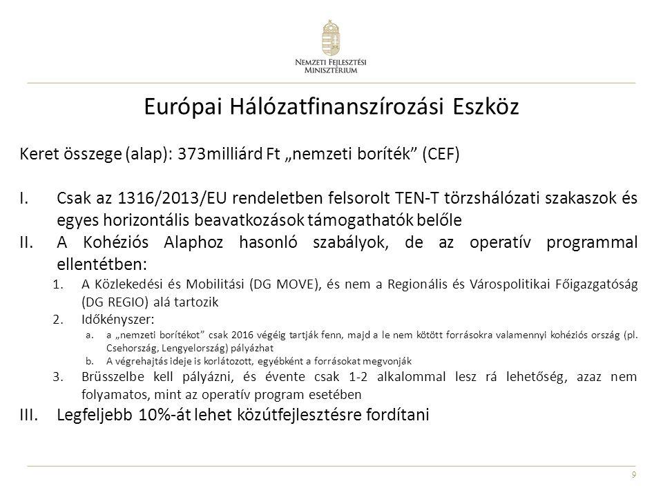 """9 Európai Hálózatfinanszírozási Eszköz Keret összege (alap): 373milliárd Ft """"nemzeti boríték"""" (CEF) I.Csak az 1316/2013/EU rendeletben felsorolt TEN-T"""
