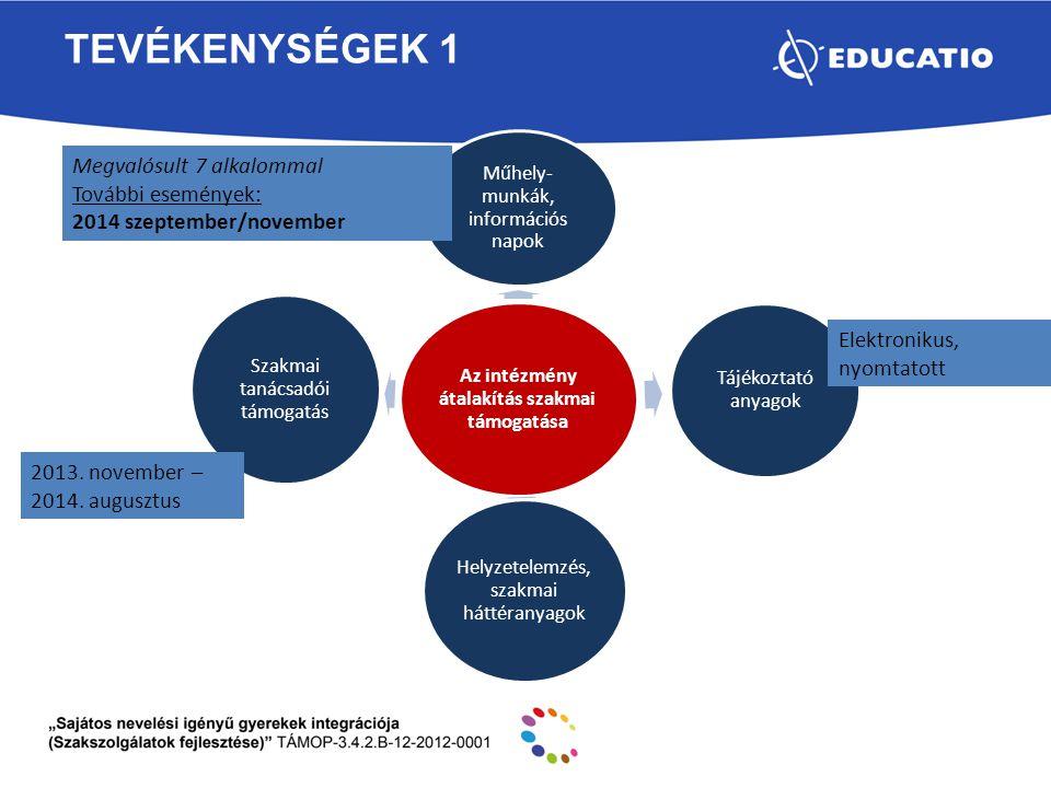 TEVÉKENYSÉGEK 1 Az intézmény átalakítás szakmai támogatása Műhely- munkák, információs napok Tájékoztató anyagok Helyzetelemzés, szakmai háttéranyagok Szakmai tanácsadói támogatás Megvalósult 7 alkalommal További események: 2014 szeptember/november 2013.