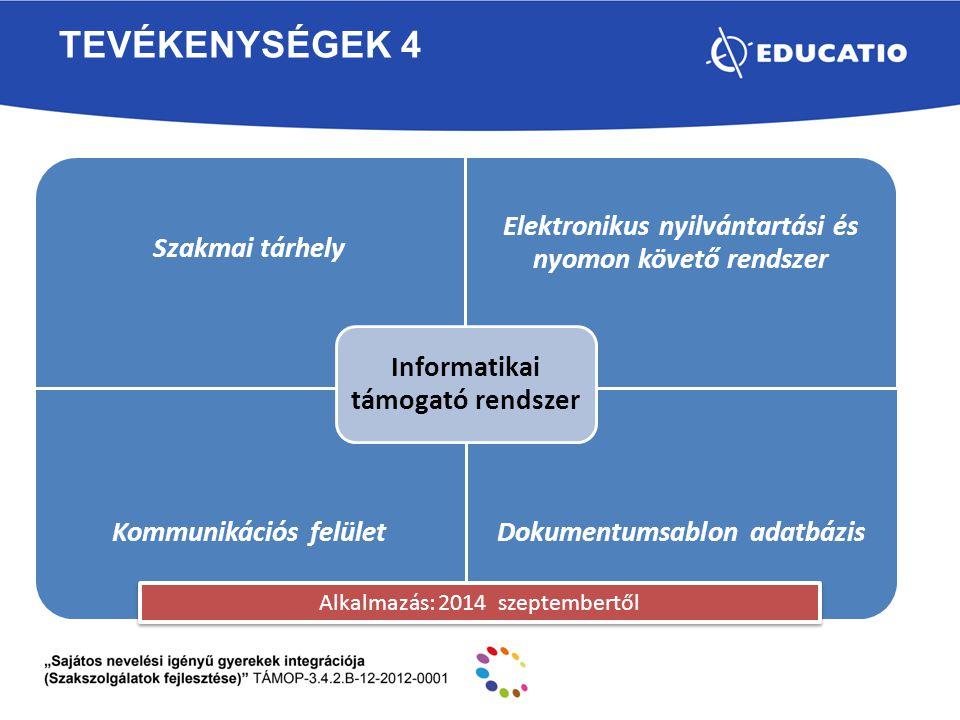 TEVÉKENYSÉGEK 4 Szakmai tárhely Elektronikus nyilvántartási és nyomon követő rendszer Kommunikációs felületDokumentumsablon adatbázis Informatikai támogató rendszer Alkalmazás: 2014 szeptembertől