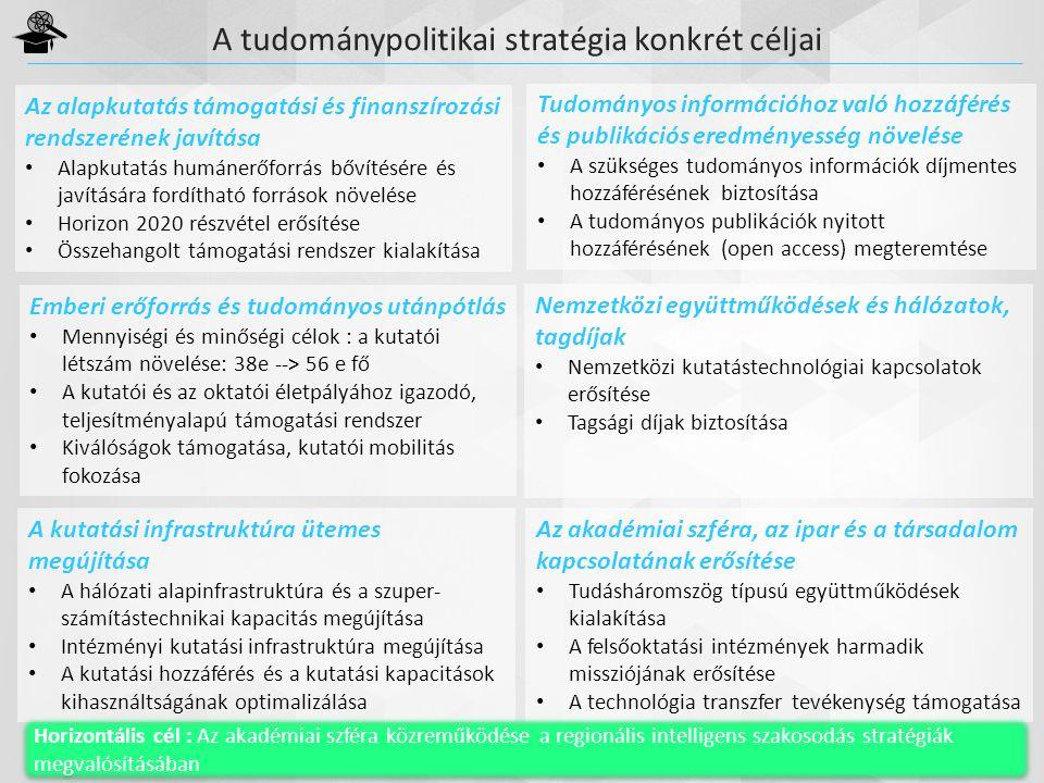 A tudománypolitikai stratégia konkrét céljai Az alapkutatás támogatási és finanszírozási rendszerének javítása Alapkutatás humánerőforrás bővítésére é