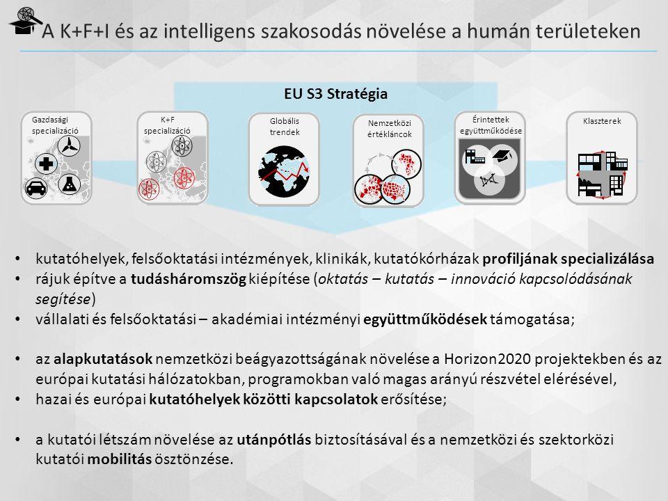 Gazdasági specializáció K+F specializáció Globális trendek Nemzetközi értékláncok Klaszterek Érintettek együttműködése A K+F+I és az intelligens szako