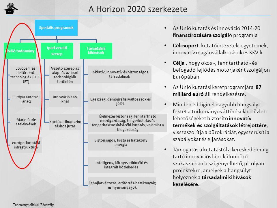 Speciális programok Kiváló tudomány Jövőbeni és feltörekvő technológiák (FET - JFT) Európai Kutatási Tanács Marie Curie cselekvések európai kutatási i