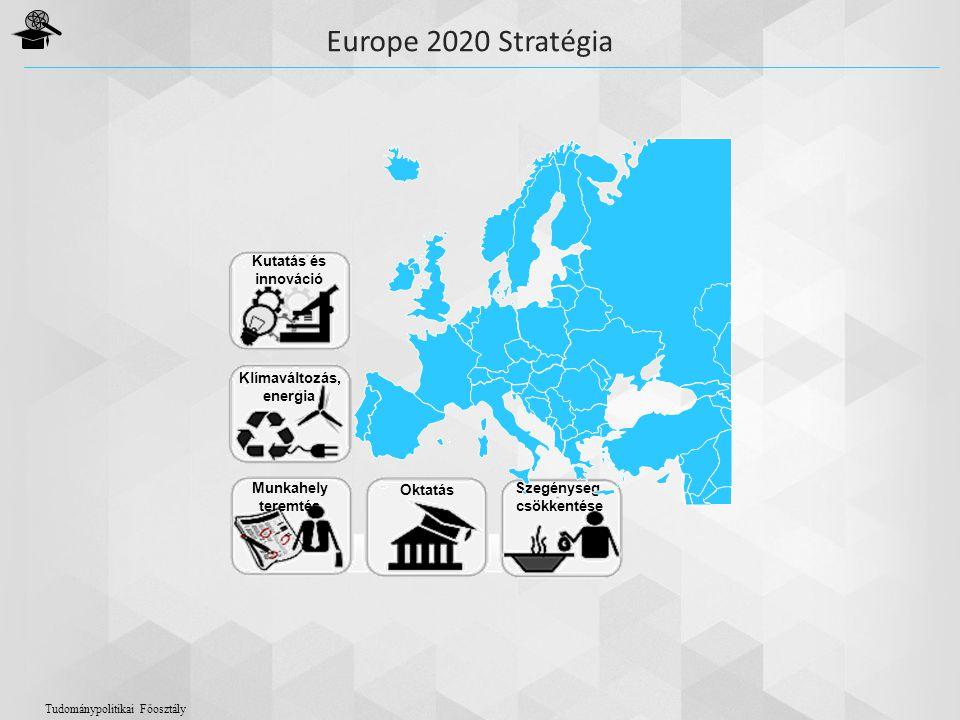 Szegénység csökkentése Oktatás Munkahely teremtés Klímaváltozás, energia Kutatás és innováció Europe 2020 Stratégia Tudománypolitikai Főosztály