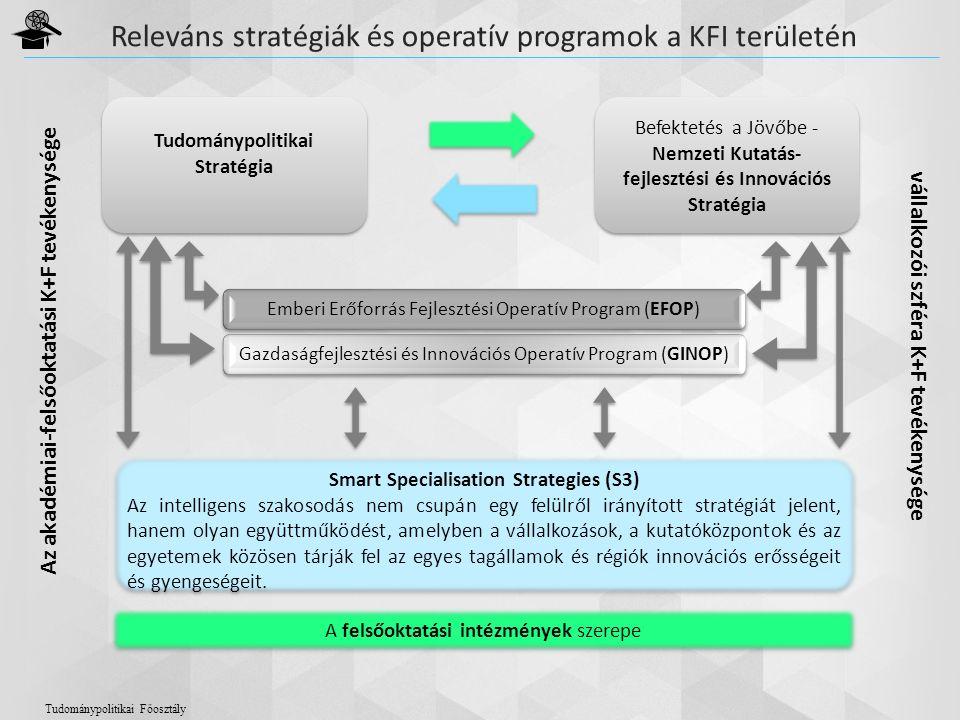 Releváns stratégiák és operatív programok a KFI területén Az akadémiai-felsőoktatási K+F tevékenysége vállalkozói szféra K+F tevékenysége Tudománypoli