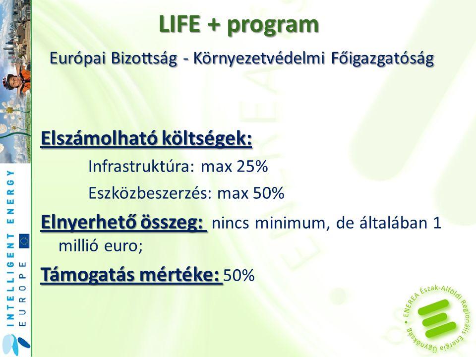 LIFE + program Európai Bizottság - Környezetvédelmi Főigazgatóság Elszámolható költségek: Infrastruktúra: max 25% Eszközbeszerzés: max 50% Elnyerhető összeg: Elnyerhető összeg: nincs minimum, de általában 1 millió euro; Támogatás mértéke: Támogatás mértéke: 50%