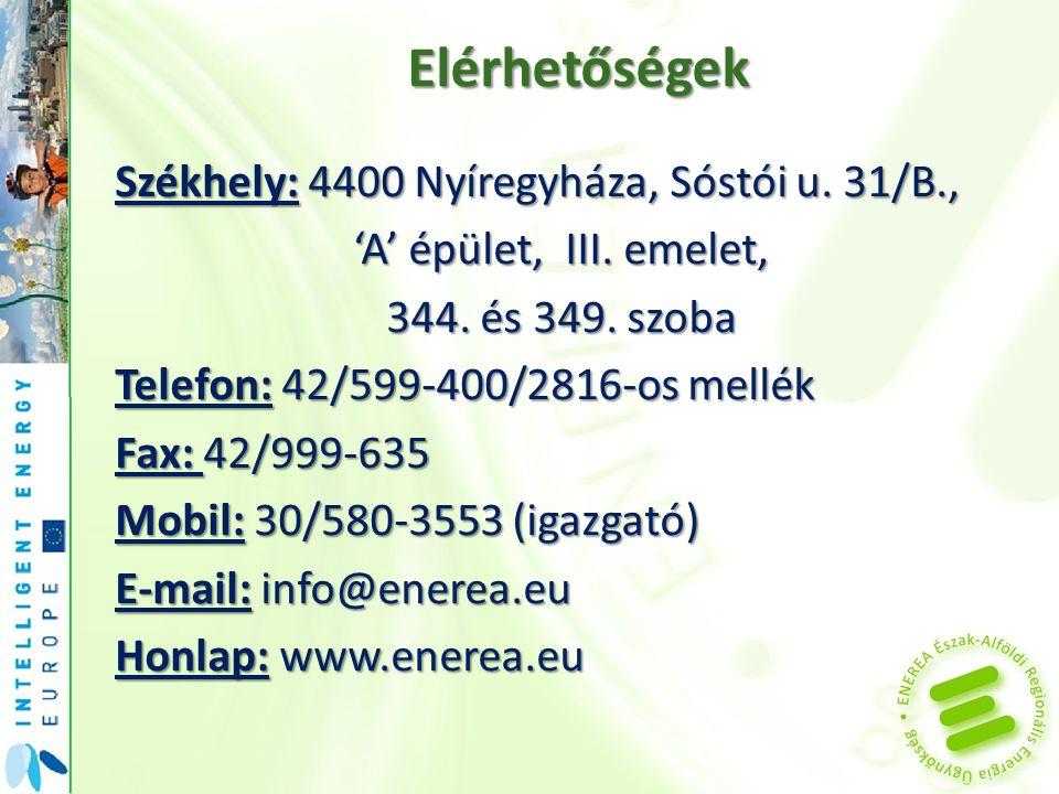 Elérhetőségek Székhely: 4400 Nyíregyháza, Sóstói u.