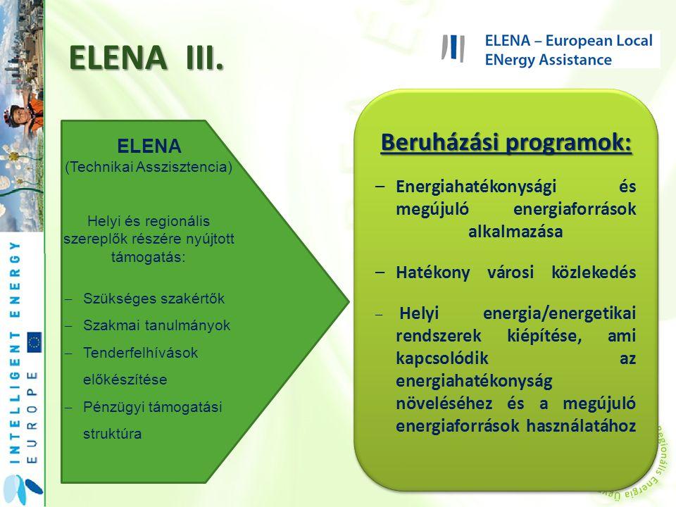 ELENA III. ELENA (Technikai Asszisztencia) Helyi és regionális szereplők részére nyújtott támogatás: – Szükséges szakértők – Szakmai tanulmányok – Ten