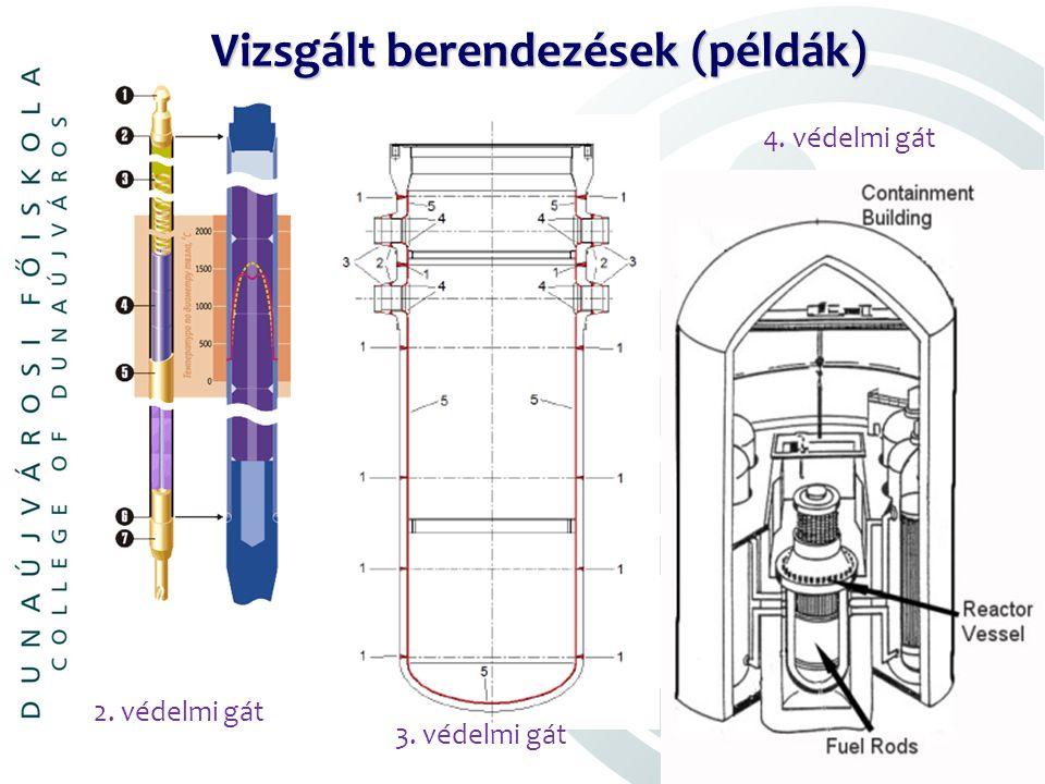 Vizsgált berendezések (példák) 2. védelmi gát 3. védelmi gát 4. védelmi gát