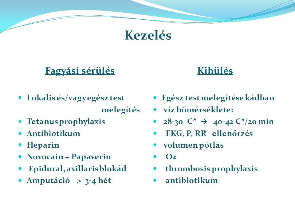 Kezelés Fagyási sérülés Kihülés Lokalis és/vagy egész test melegítés Tetanus prophylaxis Antibiotikum Heparin Novocain + Papaverin Epidural, axillaris blokád Amputáció > 3-4 hét Egész test melegítése kádban víz hőmérséklete: 28-30 C* → 40-42 C*/20 min EKG, P, RR ellenőrzés volumen pótlás O2 thrombosis prophylaxis antibiotikum