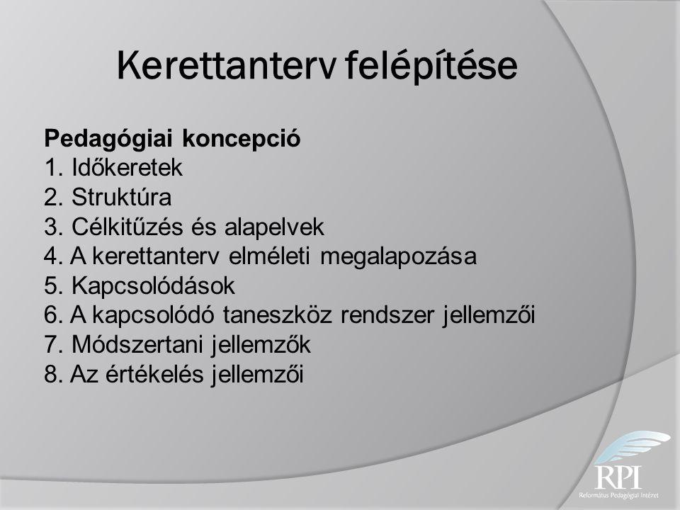Kerettanterv felépítése Pedagógiai koncepció 1. Időkeretek 2. Struktúra 3. Célkitűzés és alapelvek 4. A kerettanterv elméleti megalapozása 5. Kapcsoló
