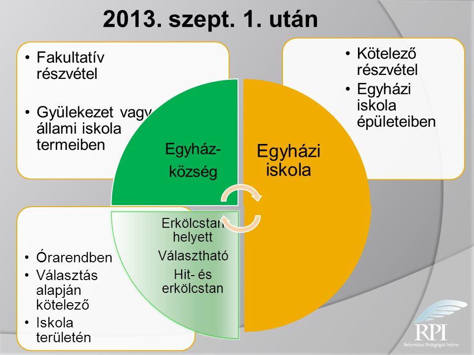 """Törvényi háttér  2011.évi CXC. Tv. """"A nemzeti köznevelésről 35.§."""