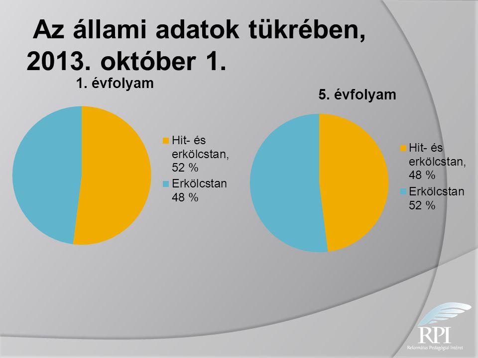 Az állami adatok tükrében, 2013. október 1.