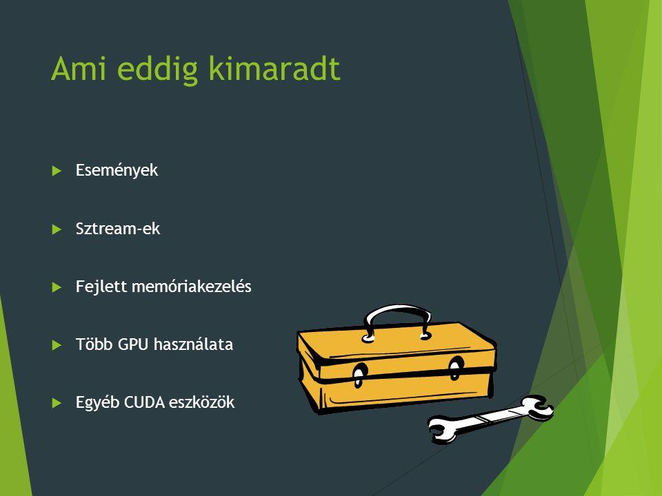 Ami eddig kimaradt  Események  Sztream-ek  Fejlett memóriakezelés  Több GPU használata  Egyéb CUDA eszközök