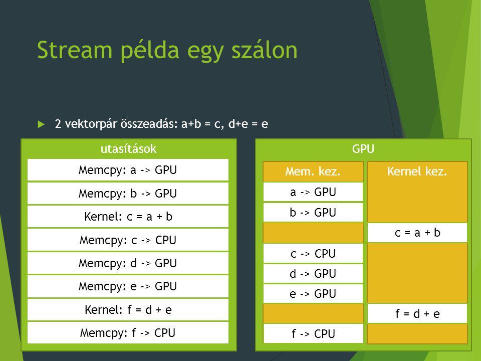 Stream példa egy szálon  2 vektorpár összeadás: a+b = c, d+e = e utasításokGPU Mem.