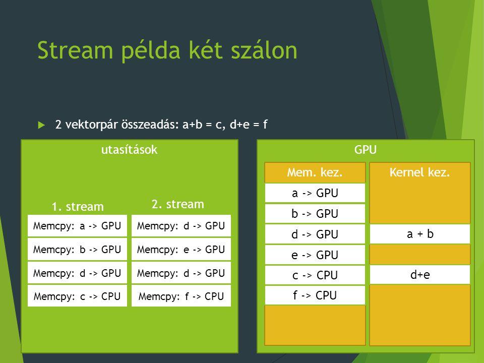 Stream példa két szálon  2 vektorpár összeadás: a+b = c, d+e = f utasításokGPU Mem.