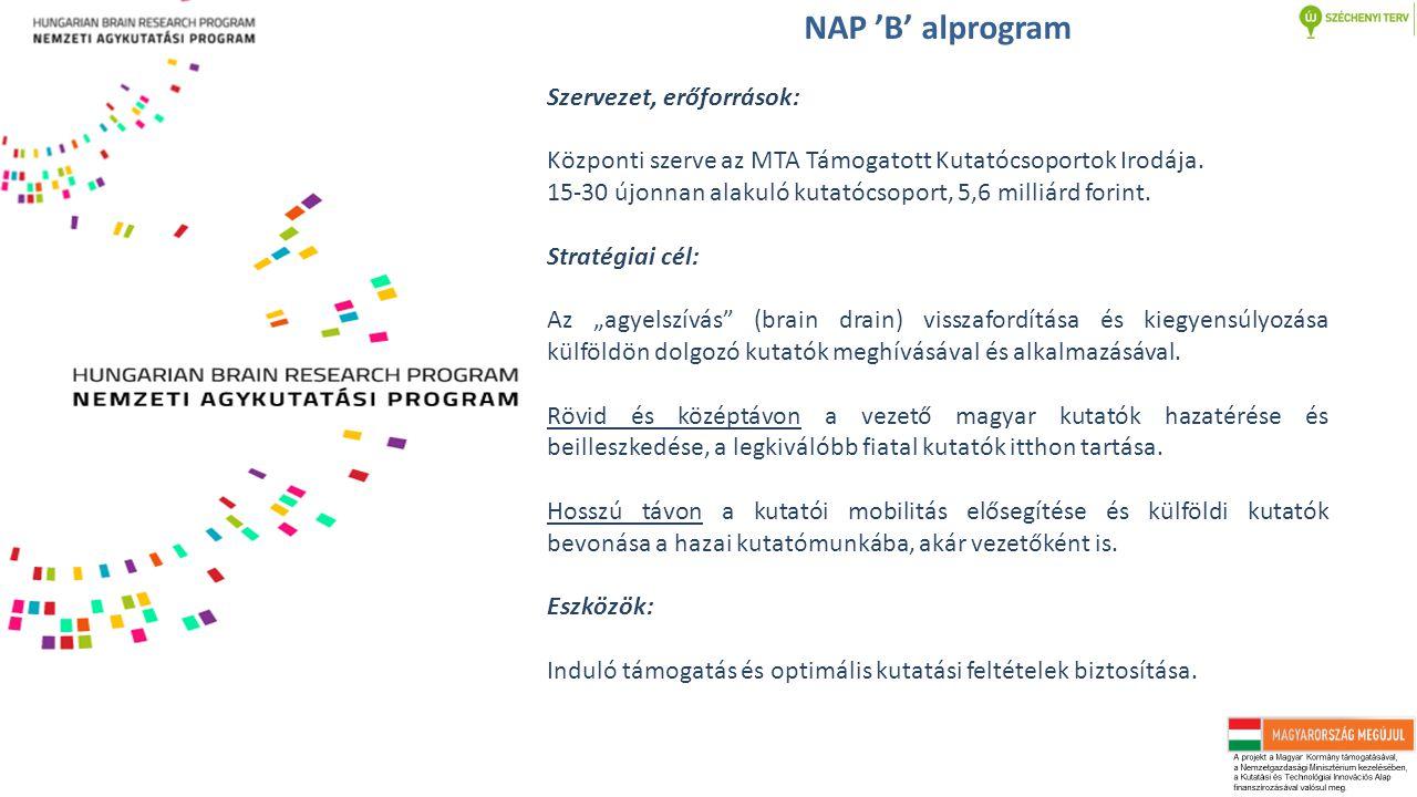 NAP 'B' alprogram Szervezet, erőforrások: Központi szerve az MTA Támogatott Kutatócsoportok Irodája. 15-30 újonnan alakuló kutatócsoport, 5,6 milliárd