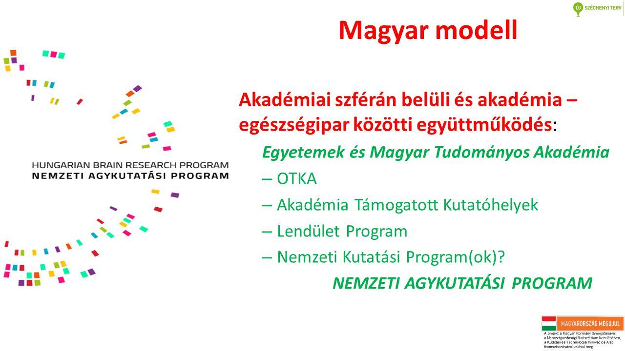 Magyar modell Akadémiai szférán belüli és akadémia – egészségipar közötti együttműködés: Egyetemek és Magyar Tudományos Akadémia – OTKA – Akadémia Támogatott Kutatóhelyek – Lendület Program – Nemzeti Kutatási Program(ok).