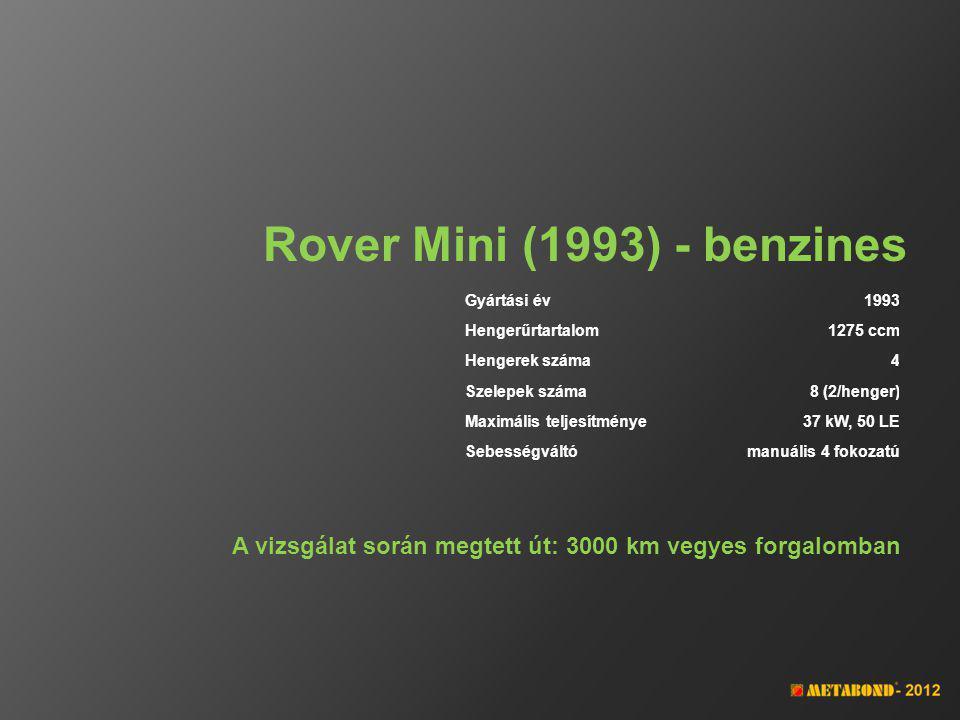 Rover Mini (1993) - benzines Gyártási év1993 Hengerűrtartalom1275 ccm Hengerek száma4 Szelepek száma8 (2/henger) Maximális teljesítménye37 kW, 50 LE Sebességváltómanuális 4 fokozatú A vizsgálat során megtett út: 3000 km vegyes forgalomban