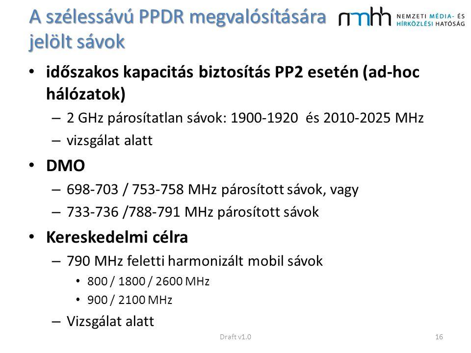 A szélessávú PPDR megvalósítására jelölt sávok időszakos kapacitás biztosítás PP2 esetén (ad-hoc hálózatok) – 2 GHz párosítatlan sávok: 1900-1920 és 2
