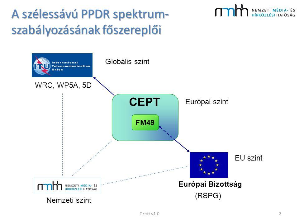 A szélessávú PPDR spektrum- szabályozásának főszereplői Draft v1.02 FM49 CEPT Európai Bizottság Globális szint Európai szint EU szint (RSPG) WRC, WP5A