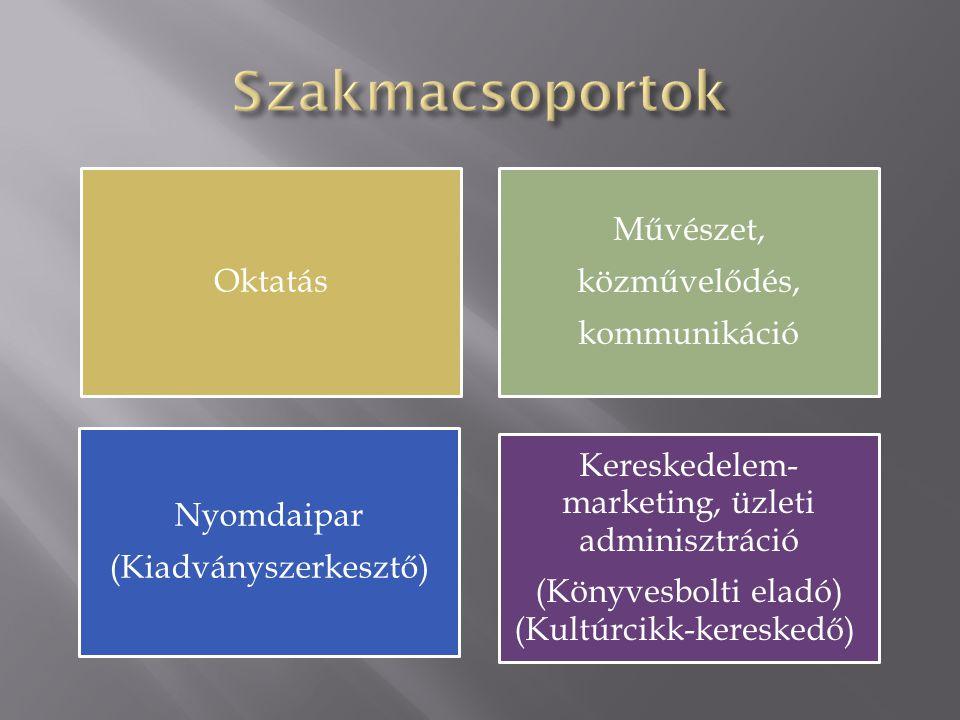 Oktatás Művészet, közművelődés, kommunikáció Nyomdaipar (Kiadványszerkesztő) Kereskedelem- marketing, üzleti adminisztráció (Könyvesbolti eladó) (Kultúrcikk-kereskedő)